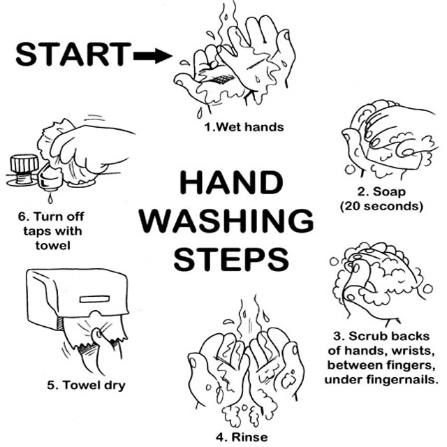 how to hand washing steps coloring sheet