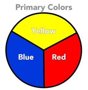 Primary Colors in Color Wheel