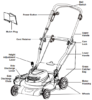 Six High-Deteailed Lawn Mower Coloring Pages