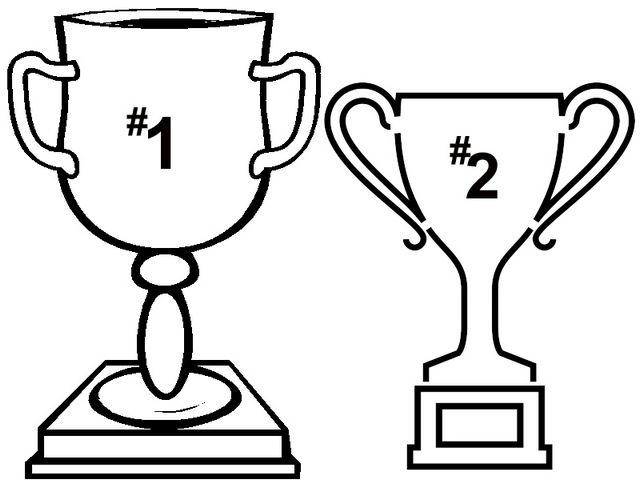 1st and 2nd Trophy Coloring Page
